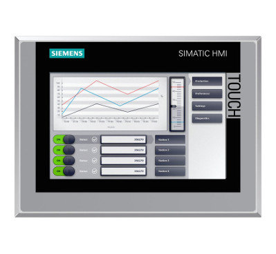 hazardous ipc siemens